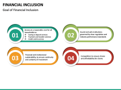 Financial Inclusion PPT Slide 23