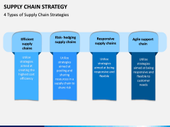 Supply Chain Strategy PPT Slide 3