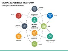 Digital Experience Platform PPT Slide 22