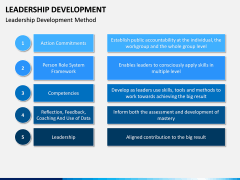 Leadership Development PPT Slide 11
