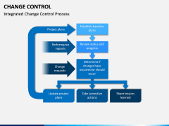 Change Control PPT Slide 15