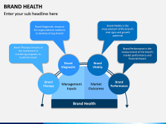 Brand Health PPT Slide 1