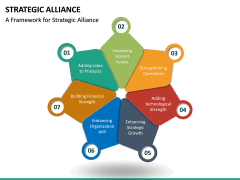 Strategic Alliance PPT Slide 18