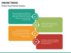 Online Travel PPT Slide 28