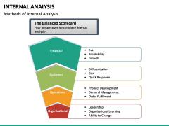 Internal Analysis PPT slide 16