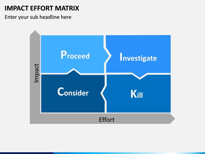 Impact Effort Matrix Powerpoint Template