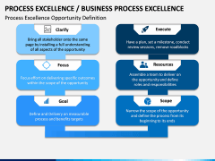 Business Process Excellence PPT Slide 7