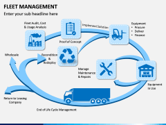 Fleet Management PPT Slide 4
