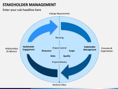 Stakeholder Management PPT Slide 12