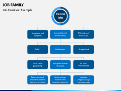 Job Family PPT Slide 8