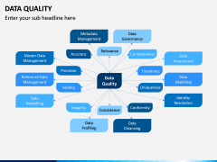 Data Quality PPT Slide 2