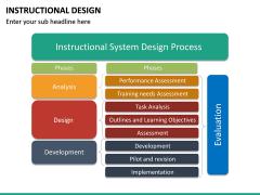 Instructional Design PPT Slide 27