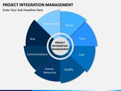 Project Integration Management PPT Slide 2