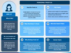 Buyer persona PPT slide 2