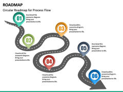 Roadmap PPT Slide 44