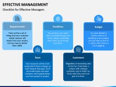 Effective Management PPT Slide 15