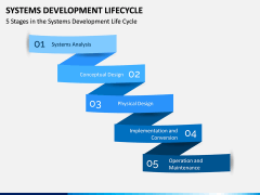 Systems Development Lifecycle PPT Slide 8