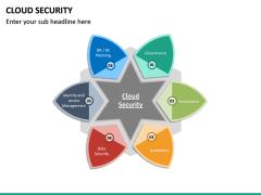 Cloud Security PPT Slide 19