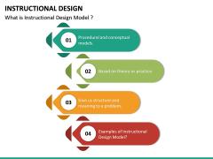 Instructional Design PPT Slide 25
