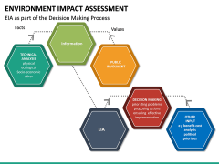 Environmental Impact Assessment (EIA) PPT Slide 27