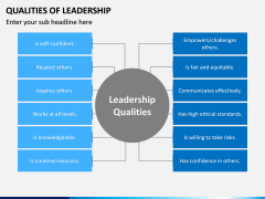 Qualities of Leadership PPT Slide 4