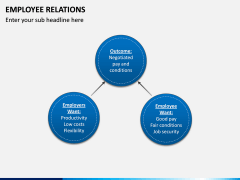 Employee Relations PPT Slide 15