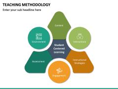 Teaching Methodogy PPT Slide 26