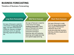 Business Forecasting PPT Slide 20