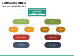 E-commerce Model PPT Slide 20