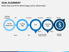 Goal Alignment PPT Slide 12
