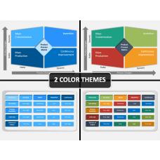 Product Process Matrix PPT Cover Slide