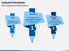 Subscription Model PPT Slide 3