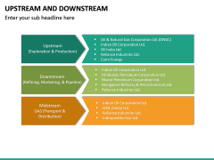 Upstream and Downstream PPT Slide 19