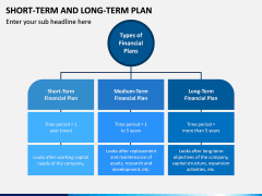 Short Term and Long Term Plan PPT Slide 3