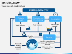 Material Flow PPT Slide 10