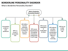 Borderline Personality Disorder (BPD) PPT Slide 16