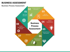Business Assessment PPT Slide 19