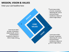 Mission, Vision and Values PPT Slide 15