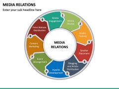 Media Relations PPT Slide 14