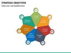Strategic Objectives PPT Slide 23