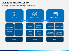 Diversity and Inclusion PPT Slide 3