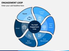Engagement Loop PPT Slide 9