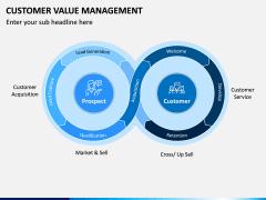 Customer Value Management PPT Slide 4