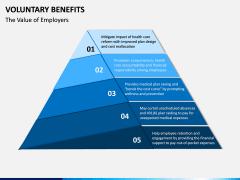 Voluntary Benefits PPT Slide 5