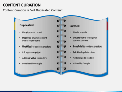 Content Curation PPT Slide 11