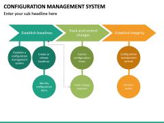 Configuration Management System PPT Slide 30
