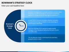 Bowman Strategy Clock PPT Slide 3