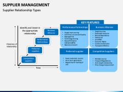 Supplier Management PPT Slide 6