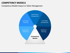 Competency Models PPT Slide 4