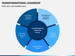 Transformational Leadership PPT Slide 7